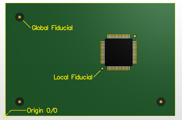 Fiducial examples on PCB